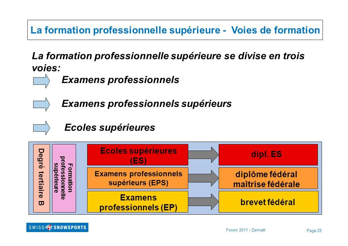 Page 29 La formation professionnelle supérieure - Voies de formation La formation professionnelle supérieure se divise en trois voies: Examens profess