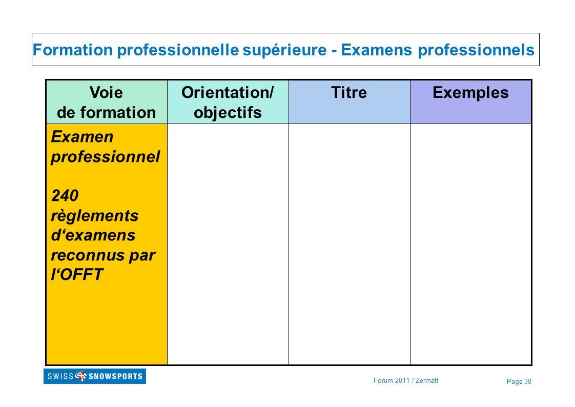 Page 30 Formation professionnelle supérieure - Examens professionnels Forum 2011 / Zermatt Examen professionnel 240 règlements dexamens reconnus par l