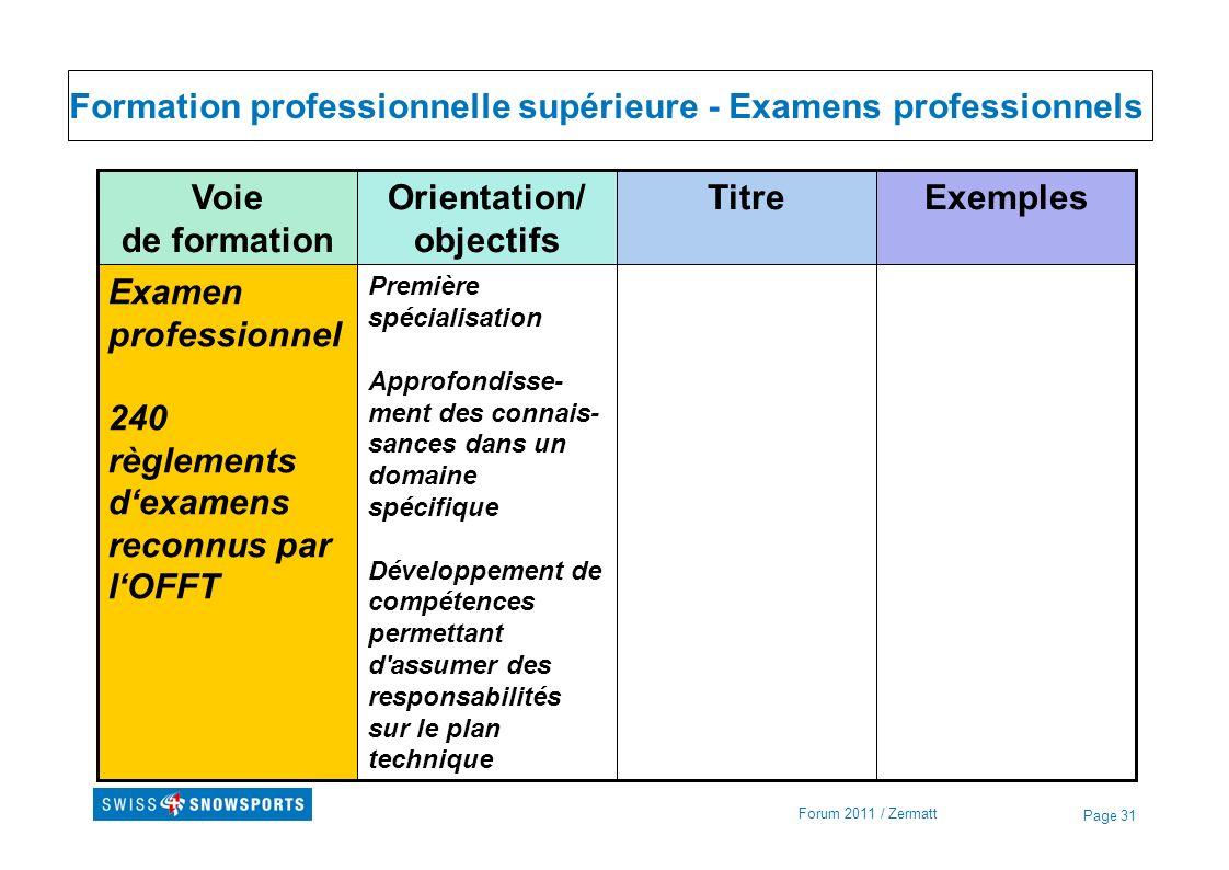 Page 31 Formation professionnelle supérieure - Examens professionnels Forum 2011 / Zermatt Première spécialisation Approfondisse- ment des connais- sa