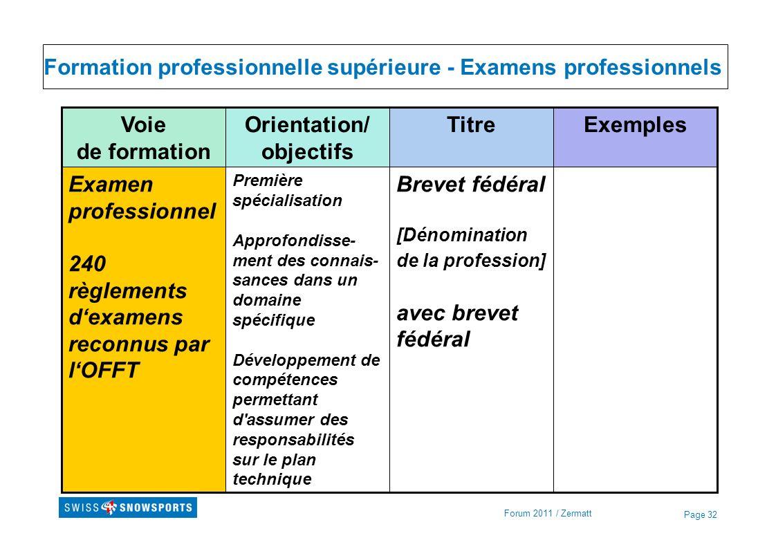 Page 32 Formation professionnelle supérieure - Examens professionnels Forum 2011 / Zermatt Brevet fédéral [Dénomination de la profession] avec brevet