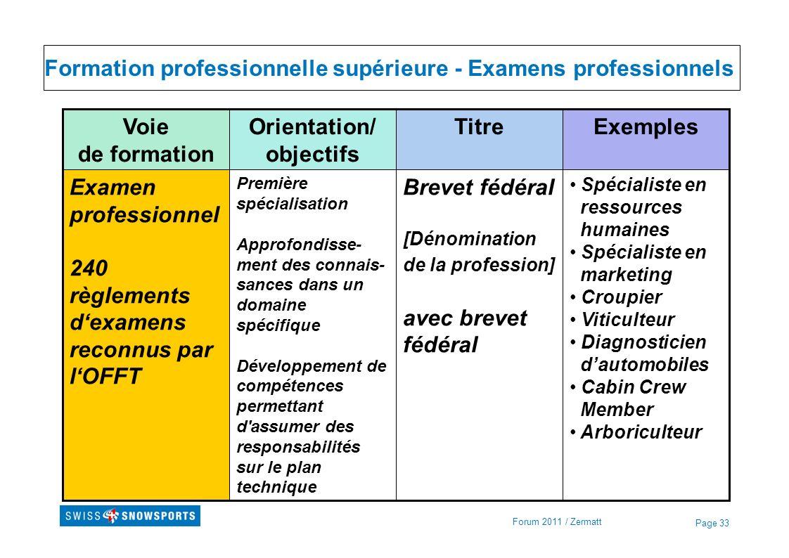 Page 33 Formation professionnelle supérieure - Examens professionnels Forum 2011 / Zermatt Spécialiste en ressources humaines Spécialiste en marketing