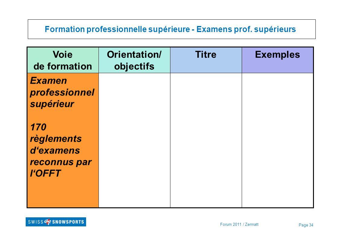 Page 34 Formation professionnelle supérieure - Examens prof. supérieurs Forum 2011 / Zermatt Examen professionnel supérieur 170 règlements dexamens re