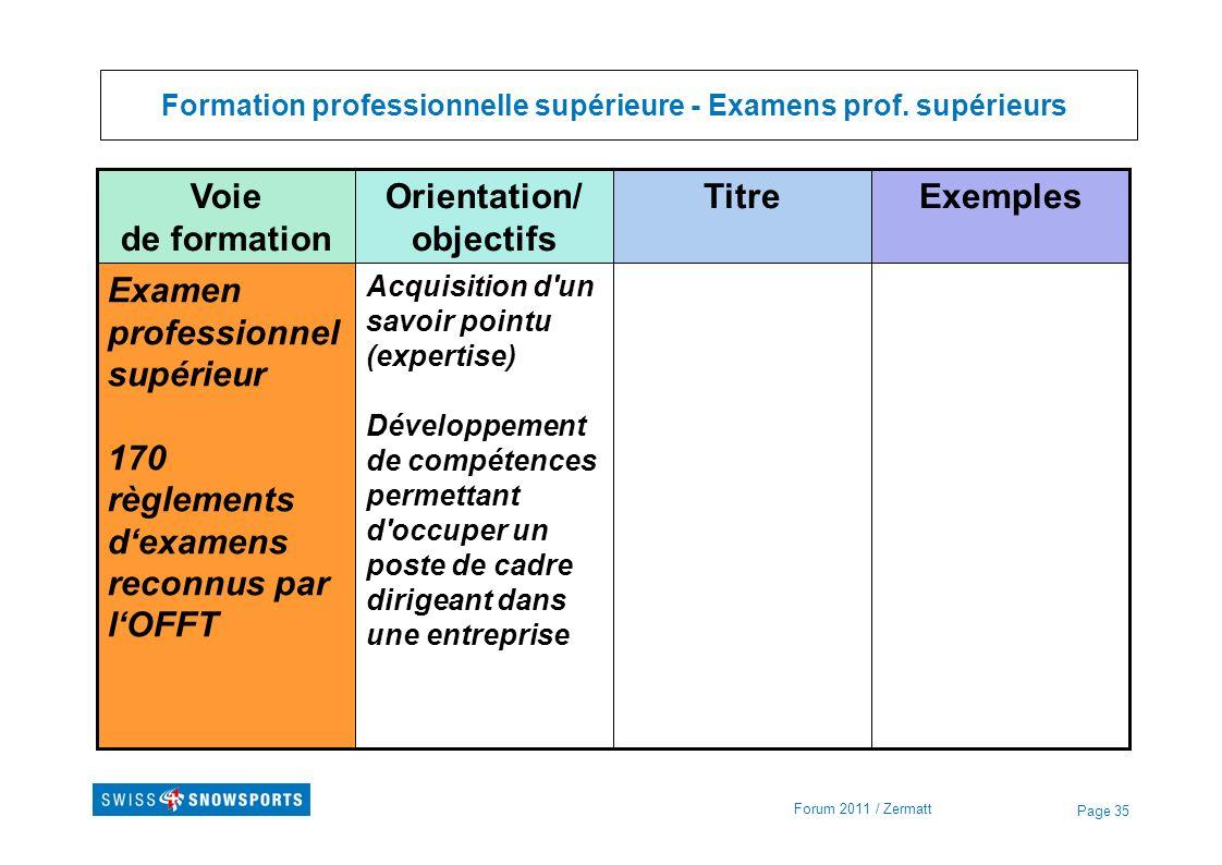 Page 35 Formation professionnelle supérieure - Examens prof. supérieurs Forum 2011 / Zermatt Acquisition d'un savoir pointu (expertise) Développement