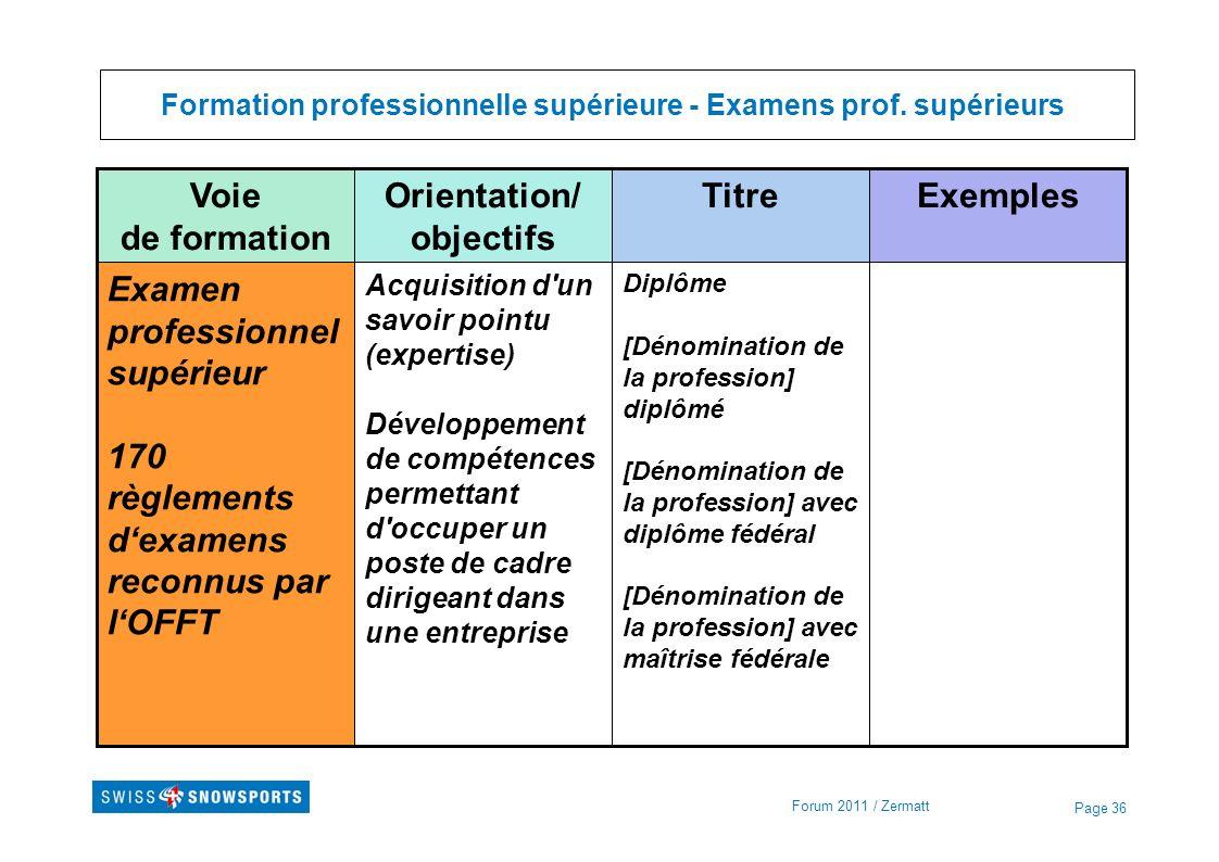 Page 36 Formation professionnelle supérieure - Examens prof. supérieurs Forum 2011 / Zermatt Diplôme [Dénomination de la profession] diplômé [Dénomina