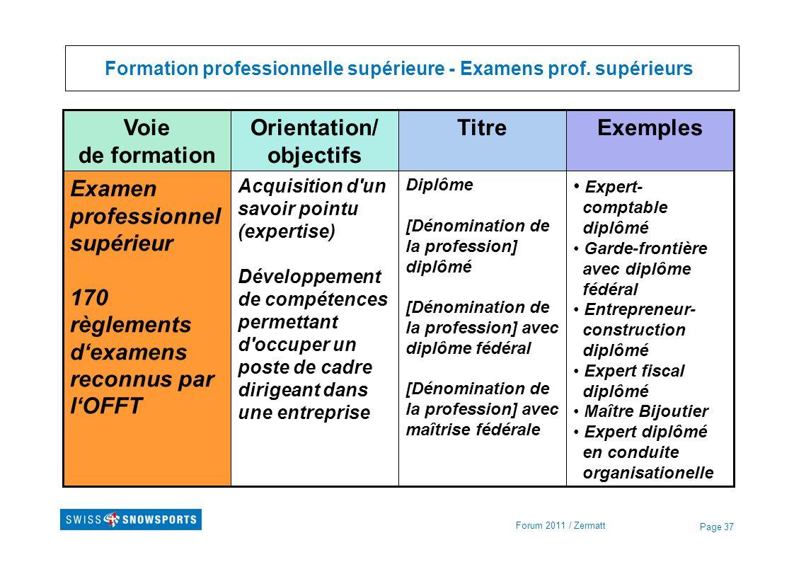Page 37 Formation professionnelle supérieure - Examens prof. supérieurs Forum 2011 / Zermatt Expert- comptable diplômé Garde-frontière avec diplôme fé