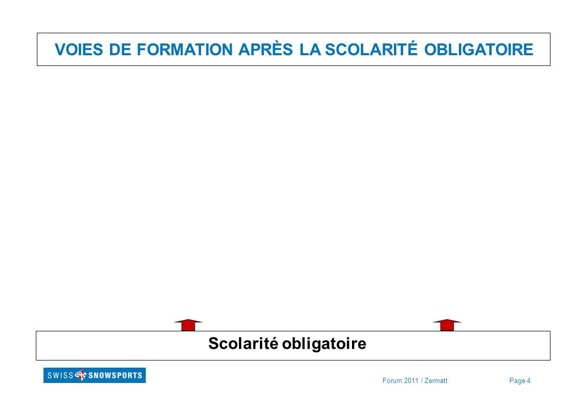 Page 4Forum 2011 / Zermatt VOIES DE FORMATION APRÈS LA SCOLARITÉ OBLIGATOIRE Scolarité obligatoire