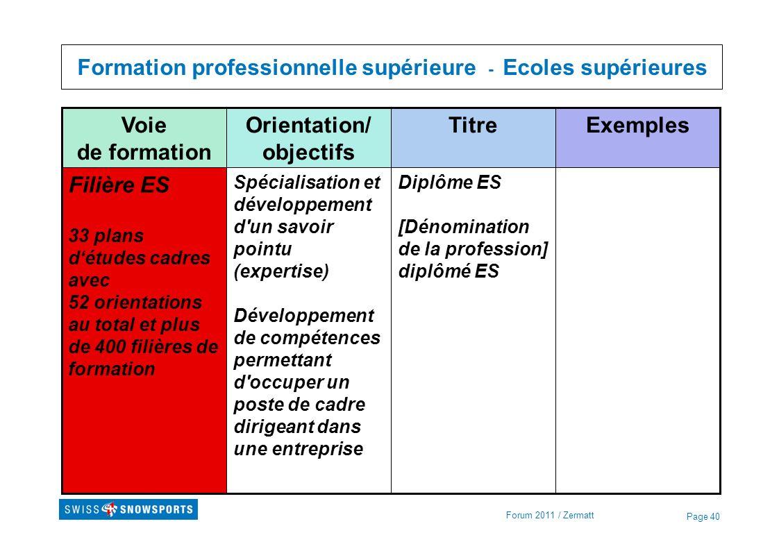 Page 40 Formation professionnelle supérieure - Ecoles supérieures Forum 2011 / Zermatt Diplôme ES [Dénomination de la profession] diplômé ES Spécialis