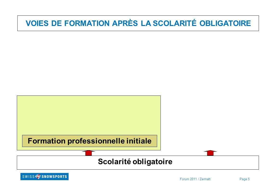 Page 6Forum 2011 / Zermatt VOIES DE FORMATION APRÈS LA SCOLARITÉ OBLIGATOIRE Scolarité obligatoire Formation professionnelle initiale AFP (2 ans) Attestation fédérale CFC ( 3 / 4 ans) Certificat fédéral de capacité