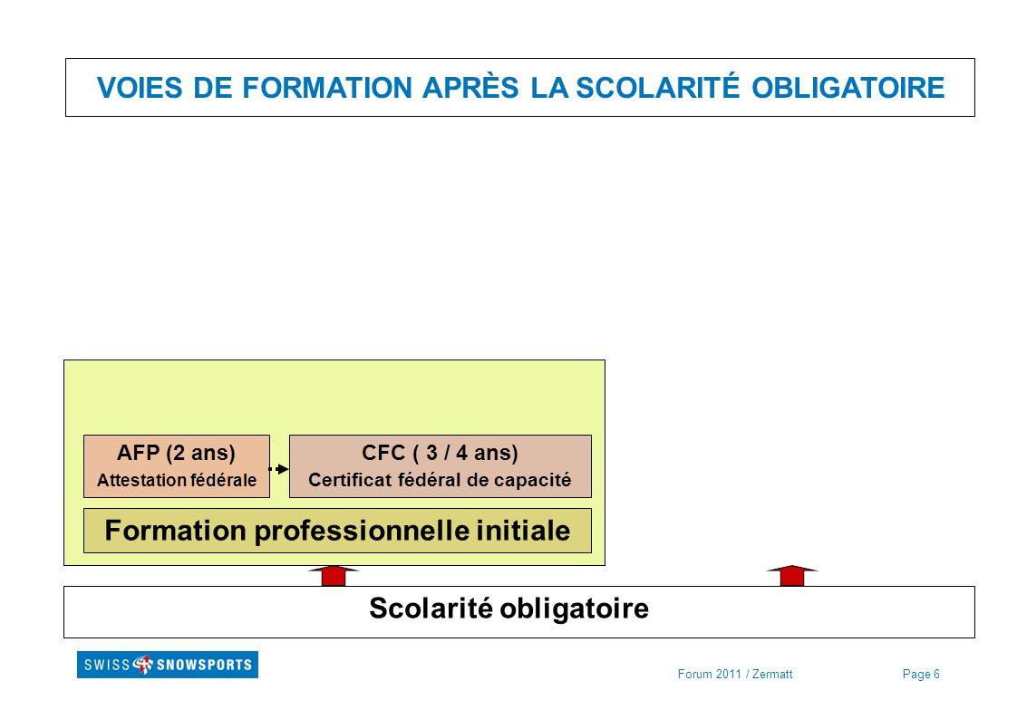 Page 7Forum 2011 / Zermatt VOIES DE FORMATION APRÈS LA SCOLARITÉ OBLIGATOIRE Scolarité obligatoire Formation professionnelle initiale AFP (2 ans) Attestation fédérale CFC ( 3 / 4 ans) Certificat fédéral de capacité Examens professionnels supérieur (EPS) Examens professionnels (EP) Ecoles supérieures (ES)