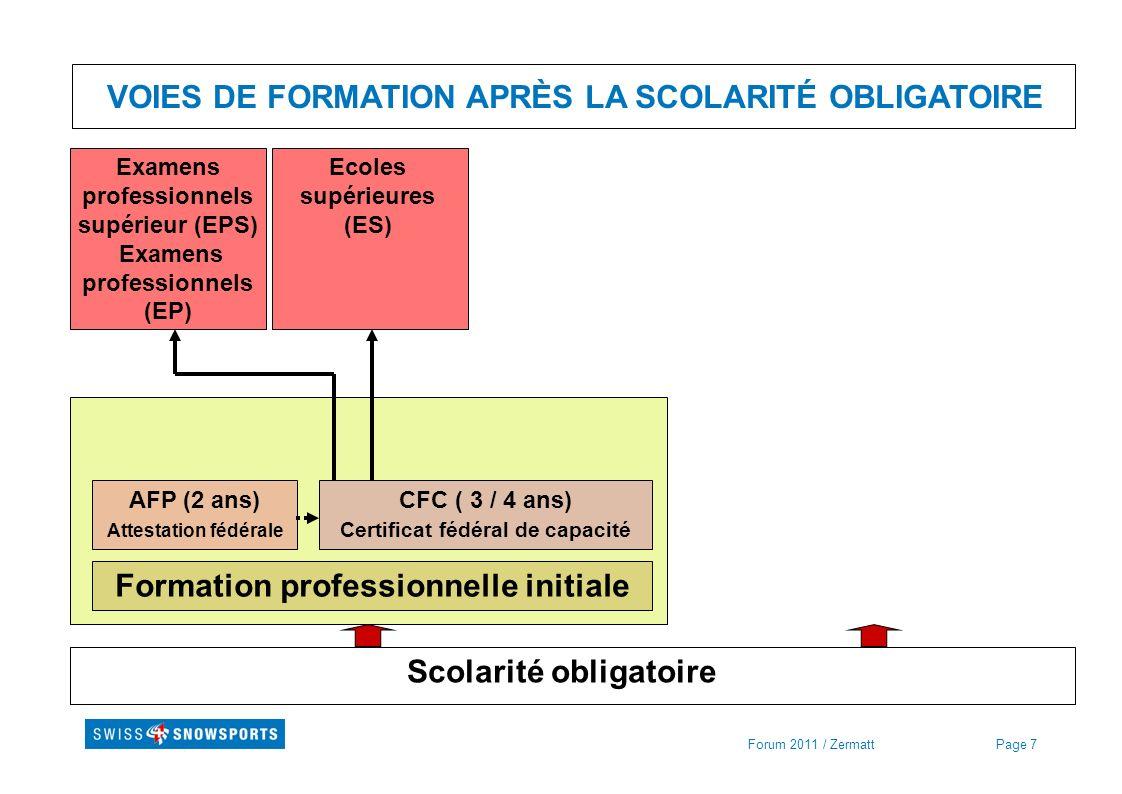 Page 7Forum 2011 / Zermatt VOIES DE FORMATION APRÈS LA SCOLARITÉ OBLIGATOIRE Scolarité obligatoire Formation professionnelle initiale AFP (2 ans) Atte