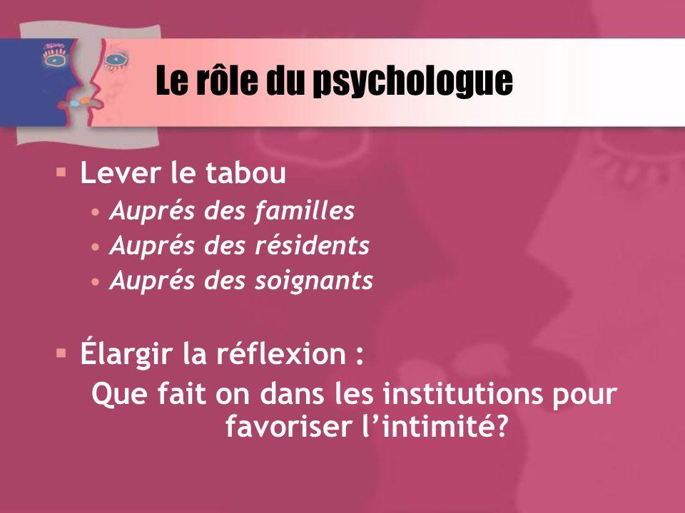 Le rôle du psychologue Lever le tabou Auprés des familles Auprés des résidents Auprés des soignants Élargir la réflexion : Que fait on dans les institutions pour favoriser lintimité?