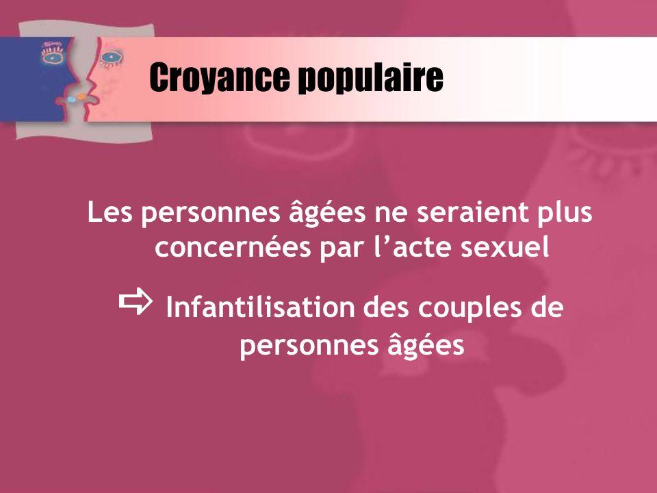 L âge est un atout chez les hommes souffrant d éjaculation précoce TOUCHANT S Chez la femme, la fréquence des orgasmes augmente régulièrement avec lâge.