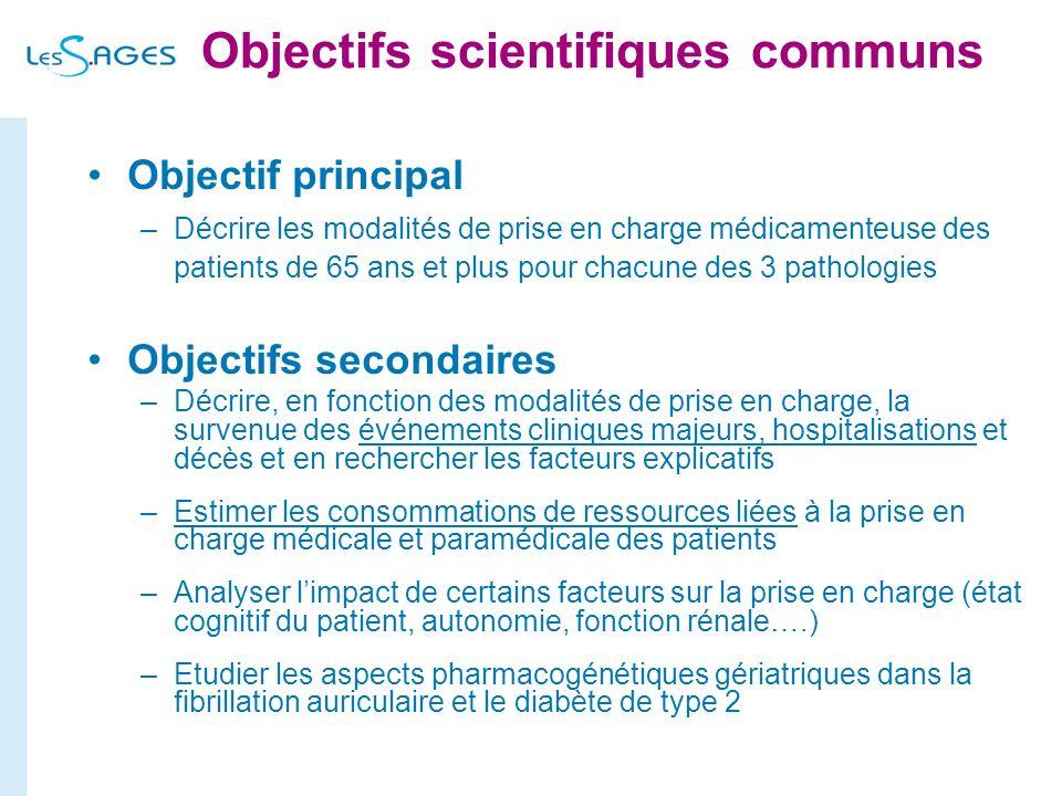 Objectifs scientifiques communs Objectif principal –Décrire les modalités de prise en charge médicamenteuse des patients de 65 ans et plus pour chacun