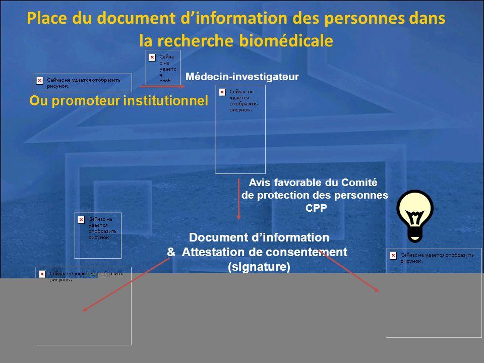 Place du document dinformation des personnes dans la recherche biomédicale Document dinformation & Attestation de consentement (signature) Médecin-inv