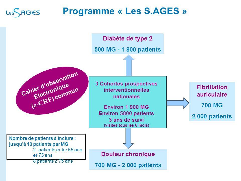 Diabète de type 2 500 MG - 1 800 patients Fibrillation auriculaire 700 MG 2 000 patients Douleur chronique 700 MG - 2 000 patients 3 Cohortes prospect