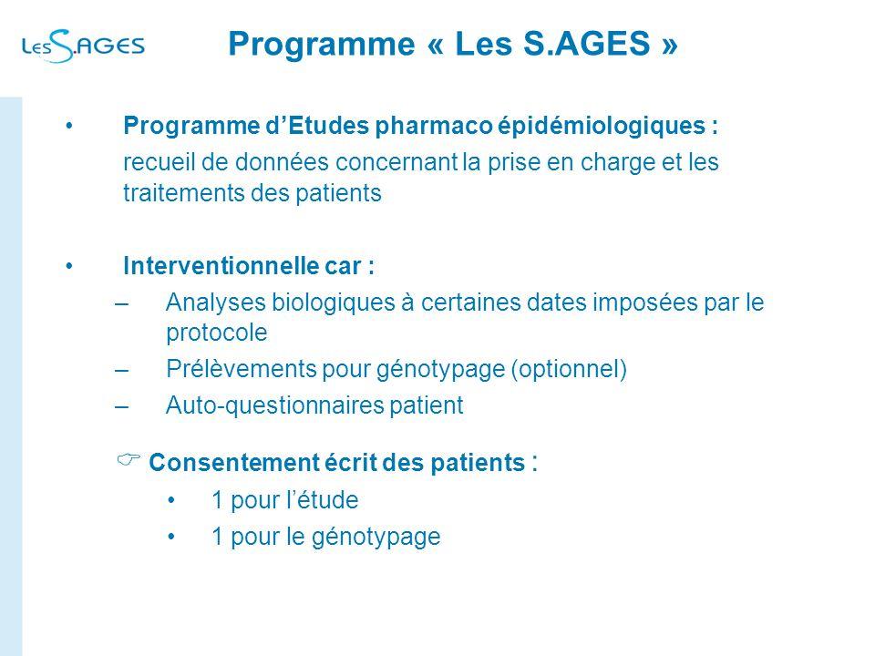 Programme dEtudes pharmaco épidémiologiques : recueil de données concernant la prise en charge et les traitements des patients Interventionnelle car :