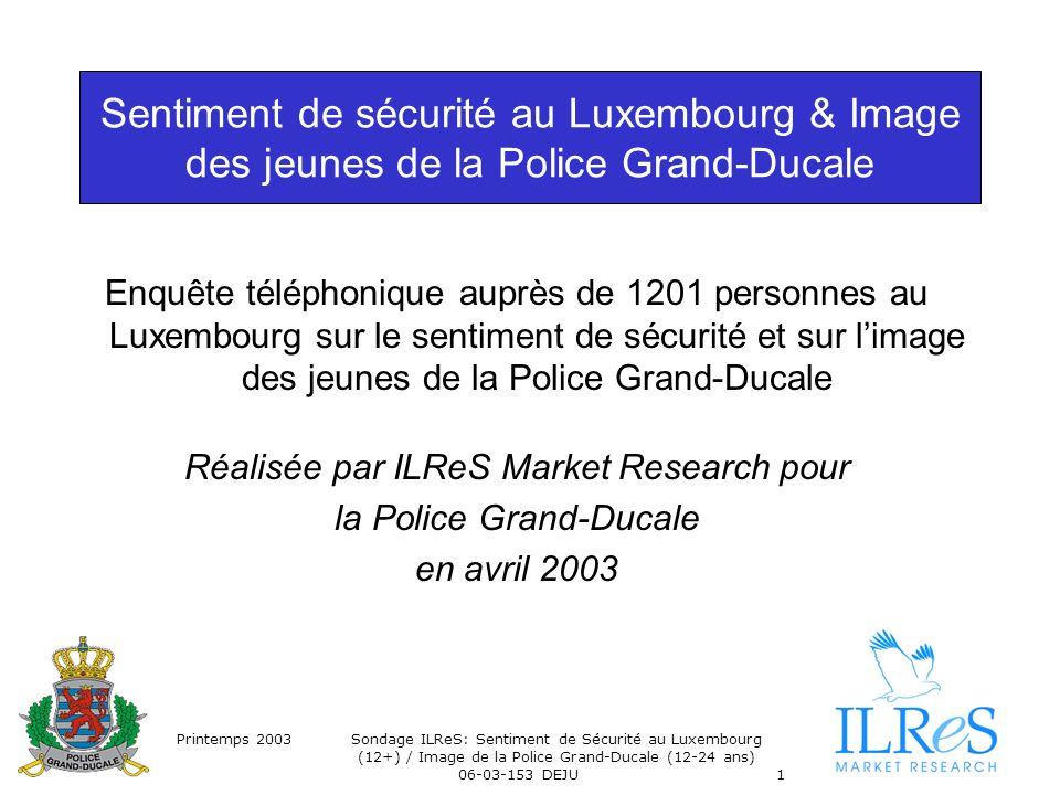 Printemps 2003Sondage ILReS: Sentiment de Sécurité au Luxembourg (12+) / Image de la Police Grand-Ducale (12-24 ans) 06-03-153 DEJU1 Sentiment de sécurité au Luxembourg & Image des jeunes de la Police Grand-Ducale Enquête téléphonique auprès de 1201 personnes au Luxembourg sur le sentiment de sécurité et sur limage des jeunes de la Police Grand-Ducale Réalisée par ILReS Market Research pour la Police Grand-Ducale en avril 2003