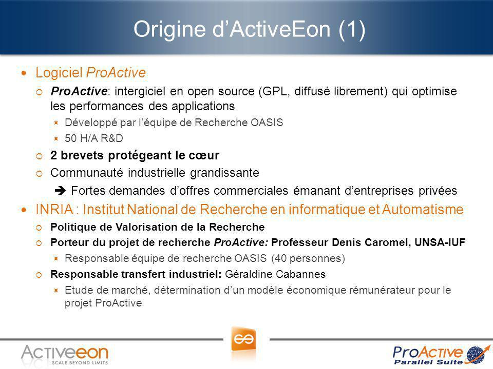 Origine dActiveEon (1) Logiciel ProActive ProActive: intergiciel en open source (GPL, diffusé librement) qui optimise les performances des application
