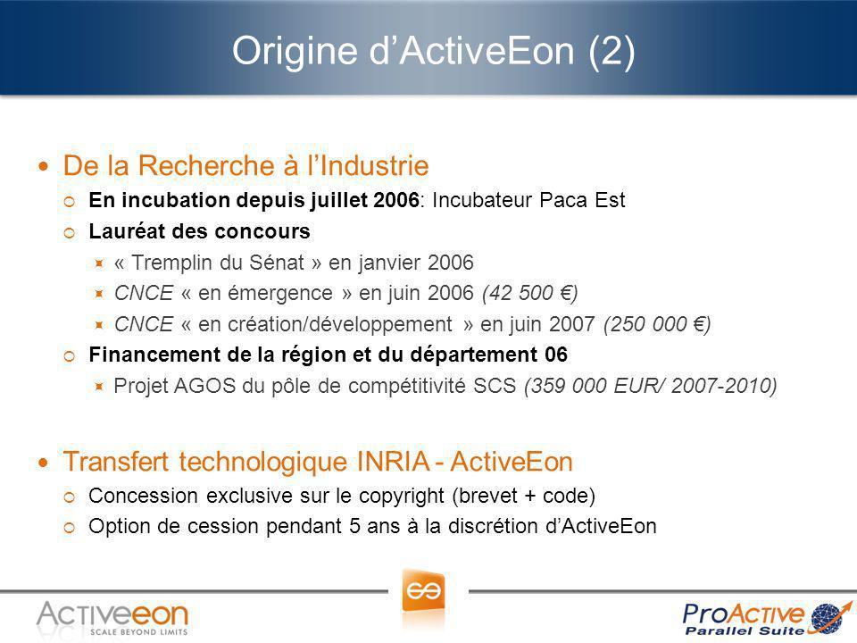 Origine dActiveEon (2) De la Recherche à lIndustrie En incubation depuis juillet 2006: Incubateur Paca Est Lauréat des concours « Tremplin du Sénat »