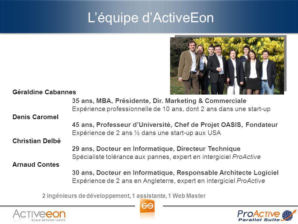 Léquipe dActiveEon Géraldine Cabannes 35 ans, MBA, Présidente, Dir. Marketing & Commerciale Expérience professionnelle de 10 ans, dont 2 ans dans une