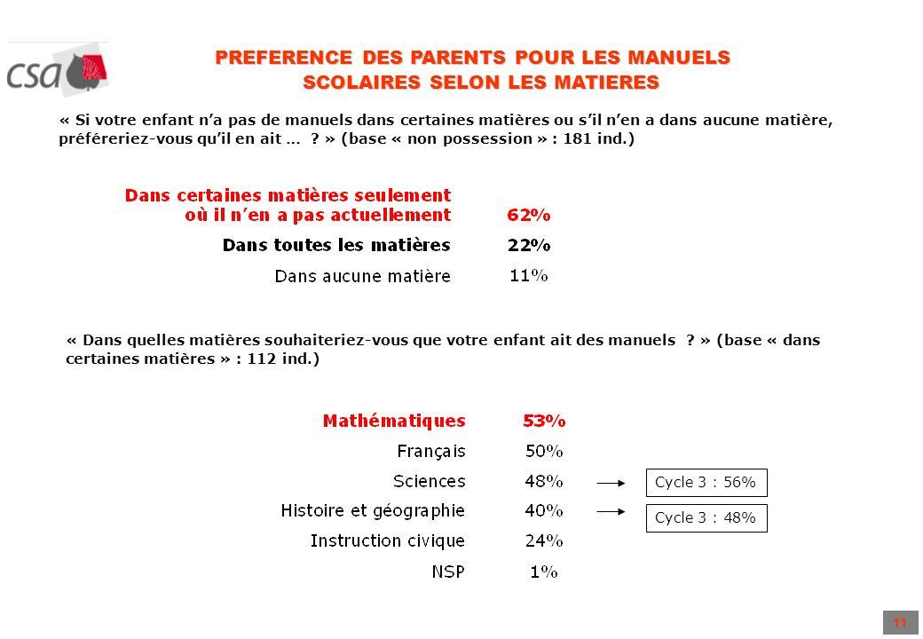 11 PREFERENCE DES PARENTS POUR LES MANUELS SCOLAIRES SELON LES MATIERES « Si votre enfant na pas de manuels dans certaines matières ou sil nen a dans aucune matière, préféreriez-vous quil en ait … .
