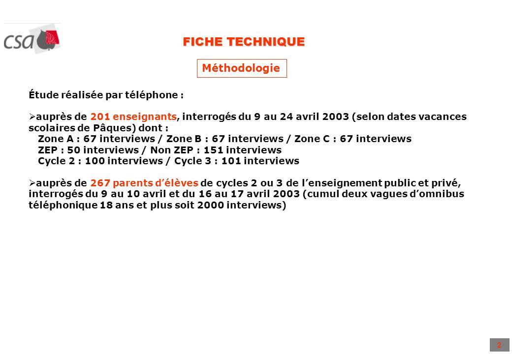 2 FICHE TECHNIQUE Méthodologie Étude réalisée par téléphone : auprès de 201 enseignants, interrogés du 9 au 24 avril 2003 (selon dates vacances scolai