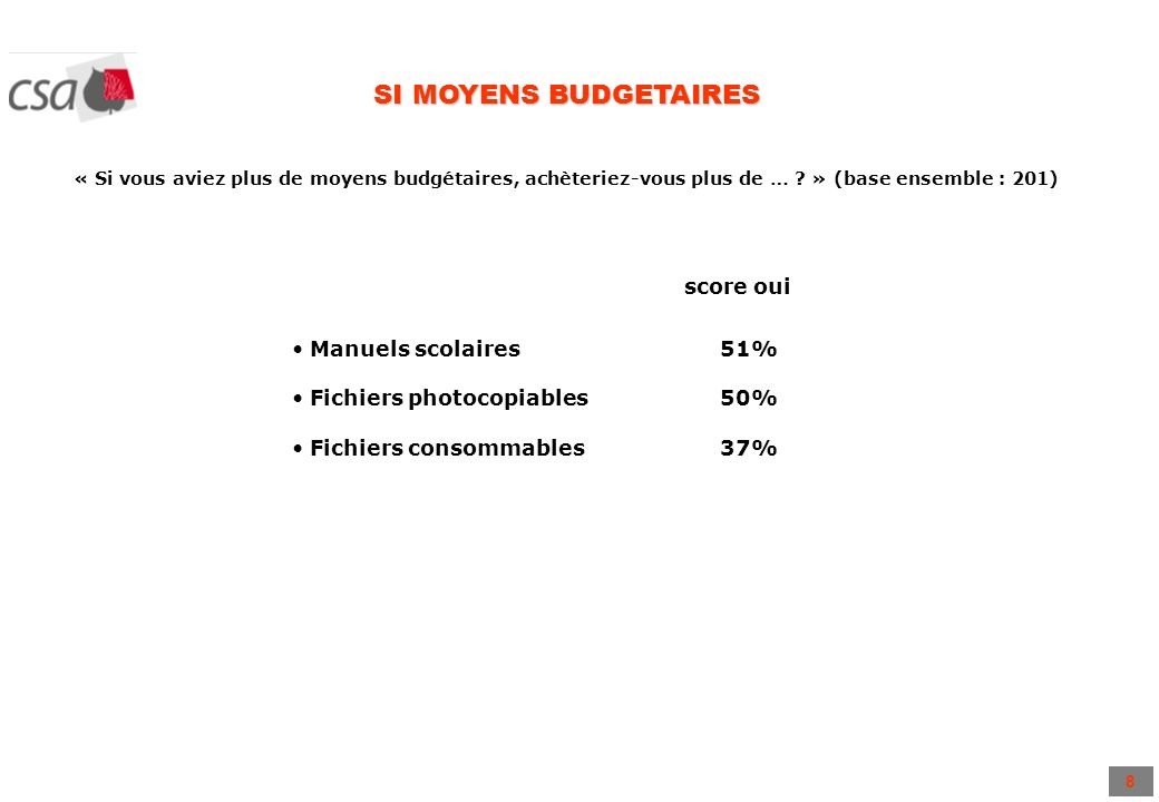 8 SI MOYENS BUDGETAIRES « Si vous aviez plus de moyens budgétaires, achèteriez-vous plus de … ? » (base ensemble : 201) score oui Manuels scolaires51%