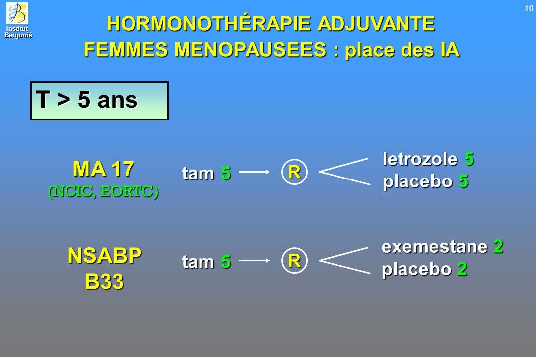 Institut Bergonié Bergonié 10 HORMONOTHÉRAPIE ADJUVANTE FEMMES MENOPAUSEES : place des IA T > 5 ans letrozole 5 placebo 5 exemestane 2 placebo 2 MA 17