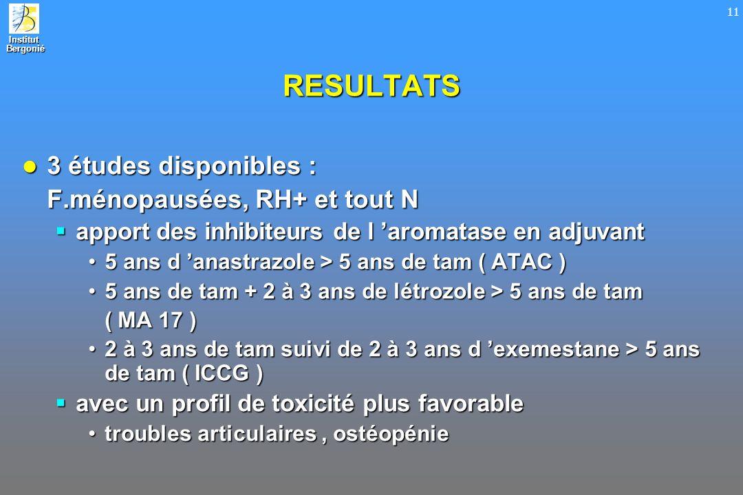Institut Bergonié Bergonié 11 RESULTATS 3 études disponibles : 3 études disponibles : F.ménopausées, RH+ et tout N apport des inhibiteurs de l aromata