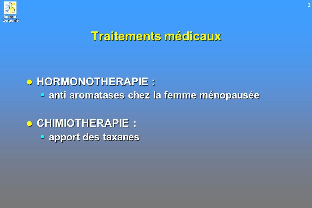Institut Bergonié Bergonié 2 Traitements médicaux HORMONOTHERAPIE : HORMONOTHERAPIE : anti aromatases chez la femme ménopausée anti aromatases chez la