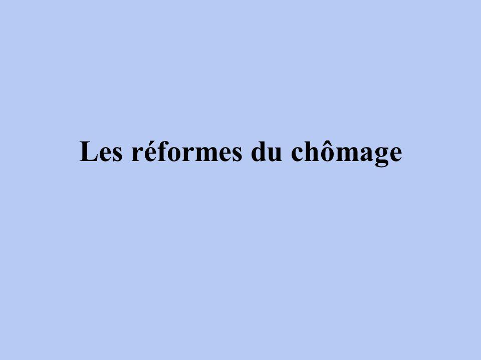 Tout le monde a entendu parler des nouvelles réformes que notre cher gouvernement a pris pour la fin dannée 2012 et plus précisément à partir du 1 er novembre.