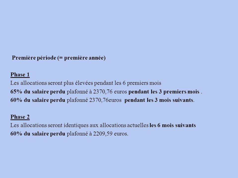 Première période (= première année) Phase 1 Les allocations seront plus élevées pendant les 6 premiers mois 65% du salaire perdu plafonné à 2370,76 euros pendant les 3 premiers mois.