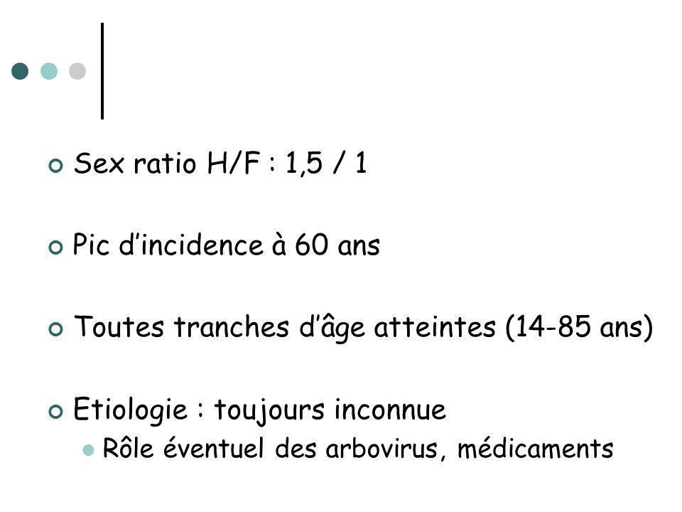 Sex ratio H/F : 1,5 / 1 Pic dincidence à 60 ans Toutes tranches dâge atteintes (14-85 ans) Etiologie : toujours inconnue Rôle éventuel des arbovirus,