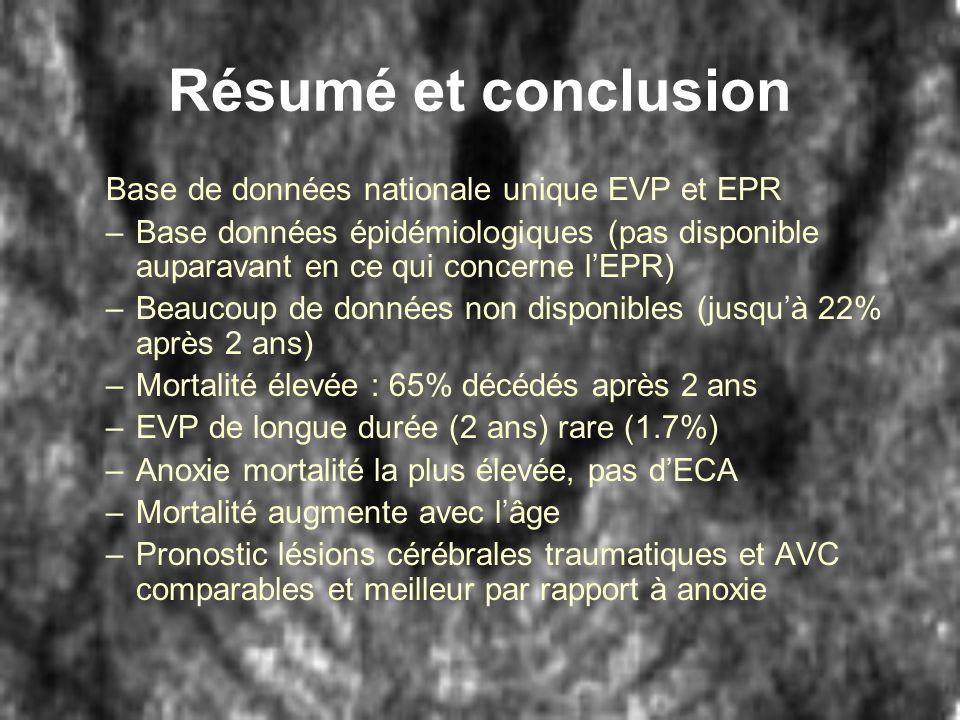 Résumé et conclusion Base de données nationale unique EVP et EPR –Base données épidémiologiques (pas disponible auparavant en ce qui concerne lEPR) –B