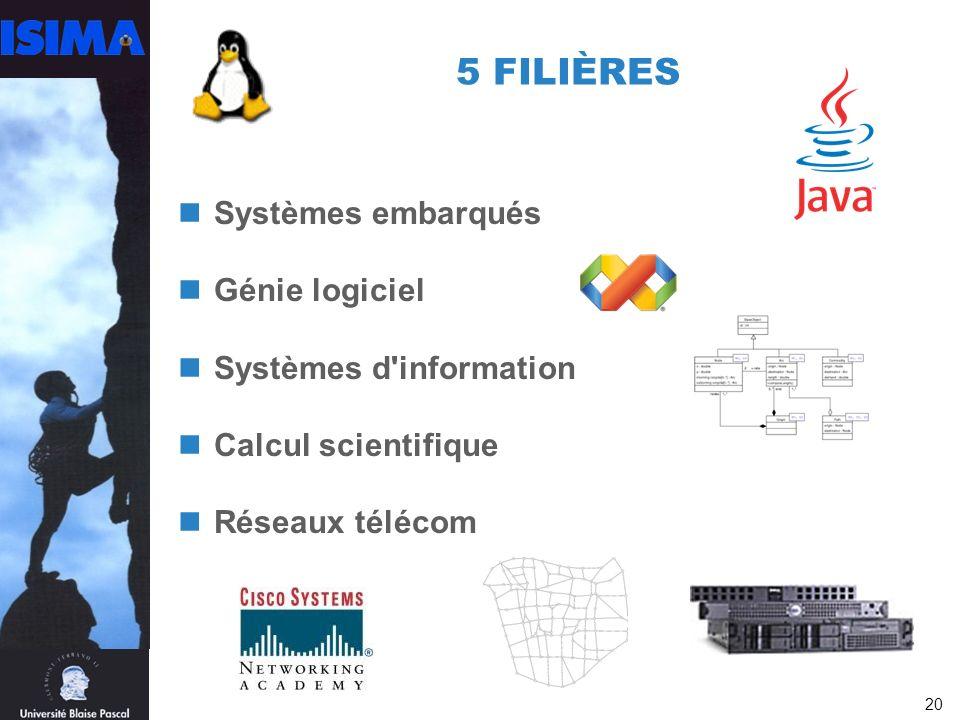 20 Systèmes embarqués Génie logiciel Systèmes d information Calcul scientifique Réseaux télécom 5 FILIÈRES