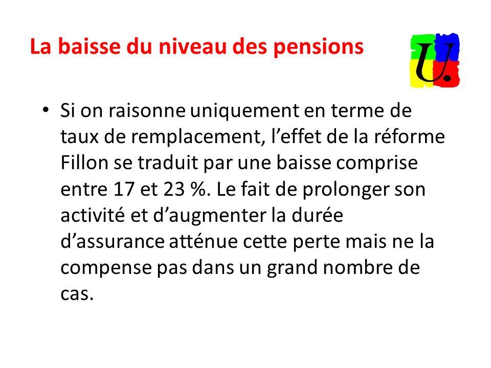 La baisse du niveau des pensions Si on raisonne uniquement en terme de taux de remplacement, leffet de la réforme Fillon se traduit par une baisse comprise entre 17 et 23 %.