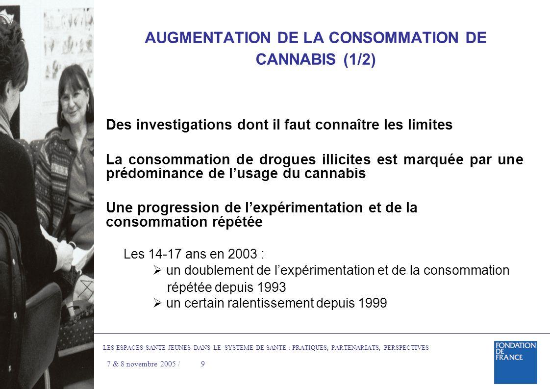 AUGMENTATION DE LA CONSOMMATION DE CANNABIS (1/2) Des investigations dont il faut connaître les limites La consommation de drogues illicites est marquée par une prédominance de lusage du cannabis Une progression de lexpérimentation et de la consommation répétée Les 14-17 ans en 2003 : un doublement de lexpérimentation et de la consommation répétée depuis 1993 un certain ralentissement depuis 1999 LES ESPACES SANTE JEUNES DANS LE SYSTEME DE SANTE : PRATIQUES; PARTENARIATS, PERSPECTIVES 7 & 8 novembre 2005 / 9