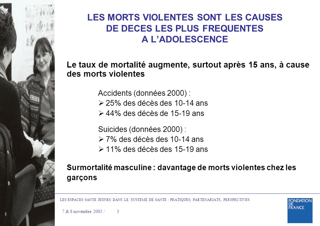 LES MORTS VIOLENTES SONT LES CAUSES DE DECES LES PLUS FREQUENTES A LADOLESCENCE Le taux de mortalité augmente, surtout après 15 ans, à cause des morts violentes Accidents (données 2000) : 25% des décès des 10-14 ans 44% des décès de 15-19 ans Suicides (données 2000) : 7% des décès des 10-14 ans 11% des décès des 15-19 ans Surmortalité masculine : davantage de morts violentes chez les garçons LES ESPACES SANTE JEUNES DANS LE SYSTEME DE SANTE : PRATIQUES; PARTENARIATS, PERSPECTIVES 7 & 8 novembre 2005 / 3