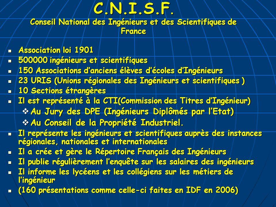 C.N.I.S.F. Conseil National des Ingénieurs et des Scientifiques de France Association loi 1901 Association loi 1901 500000 ingénieurs et scientifiques