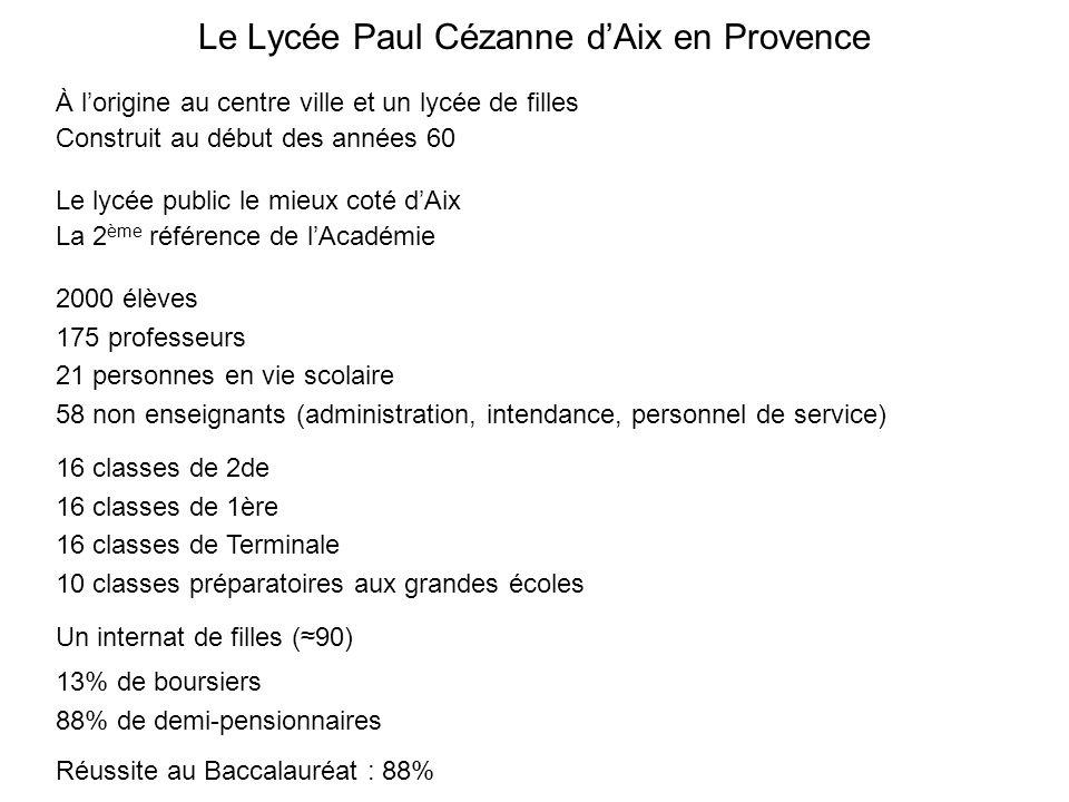 Le Lycée Paul Cézanne dAix en Provence À lorigine au centre ville et un lycée de filles Construit au début des années 60 Le lycée public le mieux coté