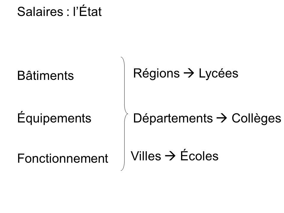 Salaires : lÉtat Bâtiments Équipements Fonctionnement Régions Lycées Départements Collèges Villes Écoles