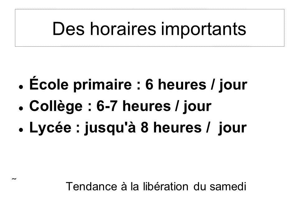 Des horaires importants École primaire : 6 heures / jour Collège : 6-7 heures / jour Lycée : jusqu'à 8 heures / jour Tendance à la libération du samed
