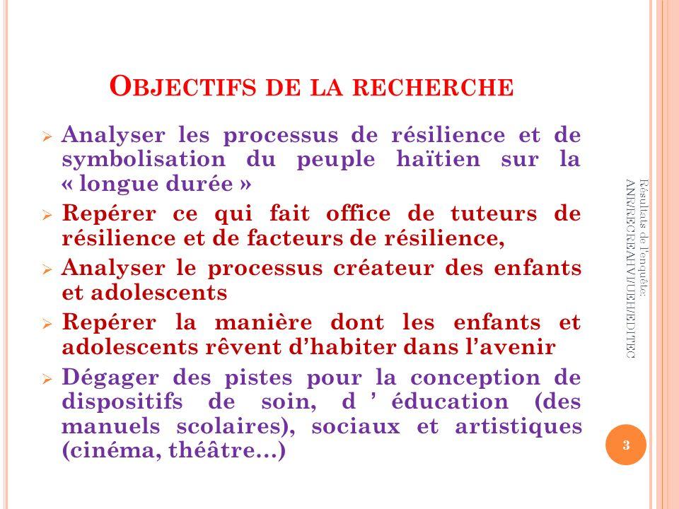 O BJECTIFS DE LA RECHERCHE Analyser les processus de résilience et de symbolisation du peuple haïtien sur la « longue durée » Repérer ce qui fait offi