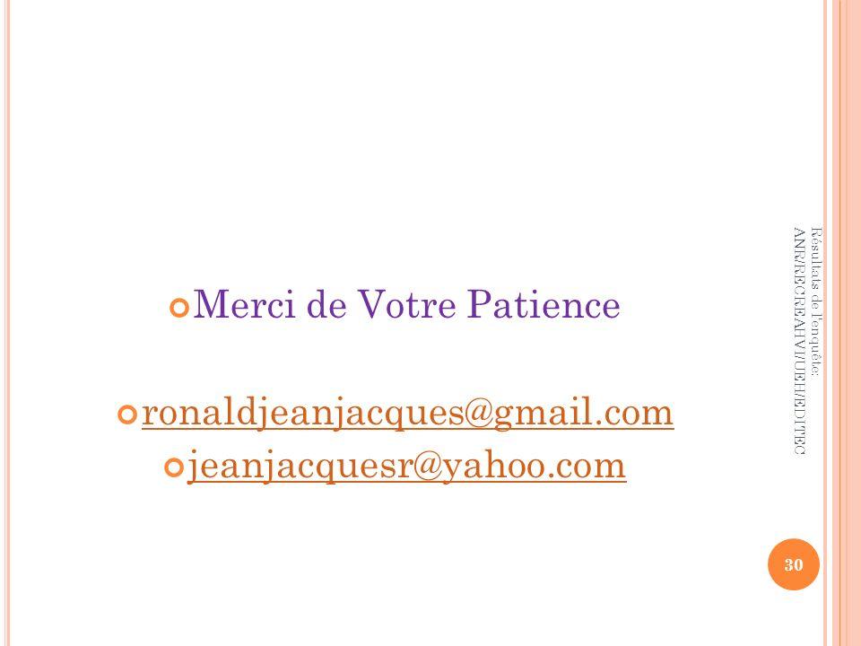 Merci de Votre Patience ronaldjeanjacques@gmail.com jeanjacquesr@yahoo.com 30 Résultats de l'enquête: ANR/RECREAHVI/UEH/EDITEC