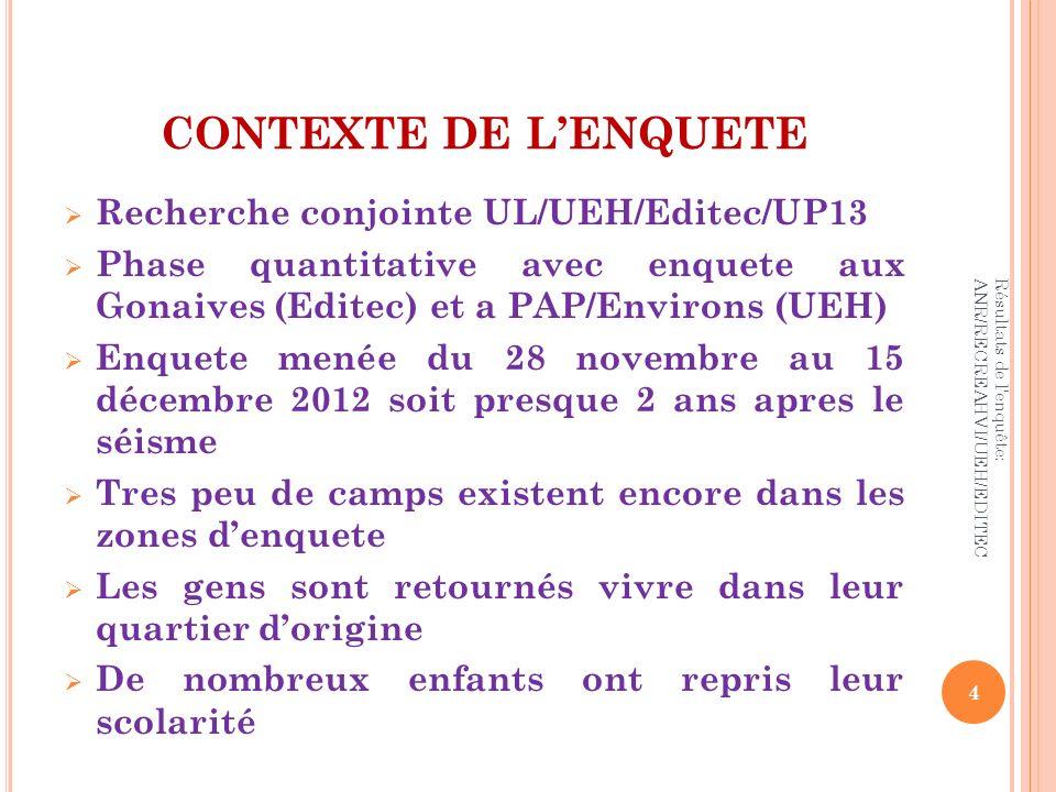 CONTEXTE DE LENQUETE Recherche conjointe UL/UEH/Editec/UP13 Phase quantitative avec enquete aux Gonaives (Editec) et a PAP/Environs (UEH) Enquete mené
