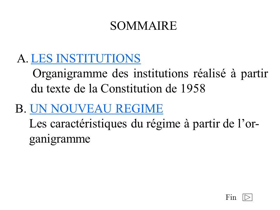A.LES INSTITUTIONSLES INSTITUTIONS Organigramme des institutions réalisé à partir du texte de la Constitution de 1958 SOMMAIRE Fin B. UN NOUVEAU REGIM