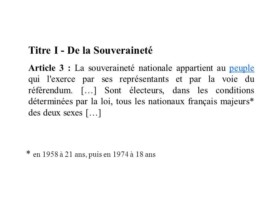 Titre I - De la Souveraineté Article 3 : La souveraineté nationale appartient au peuple qui l'exerce par ses représentants et par la voie du référendu