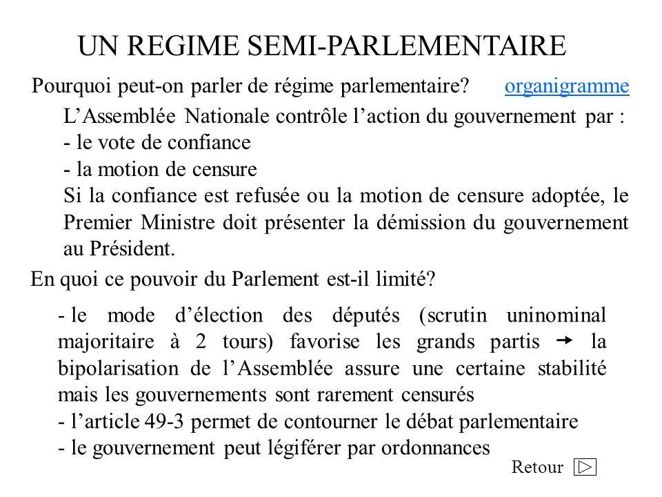 UN REGIME SEMI-PARLEMENTAIRE Pourquoi peut-on parler de régime parlementaire? organigrammeorganigramme LAssemblée Nationale contrôle laction du gouver