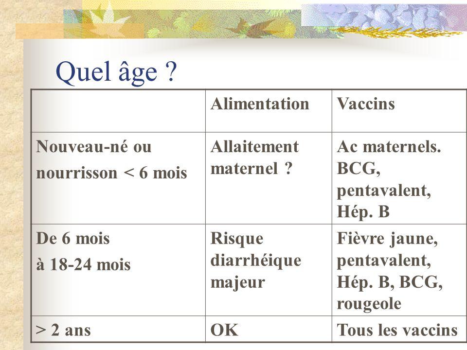 Quel âge ? AlimentationVaccins Nouveau-né ou nourrisson < 6 mois Allaitement maternel ? Ac maternels. BCG, pentavalent, Hép. B De 6 mois à 18-24 mois