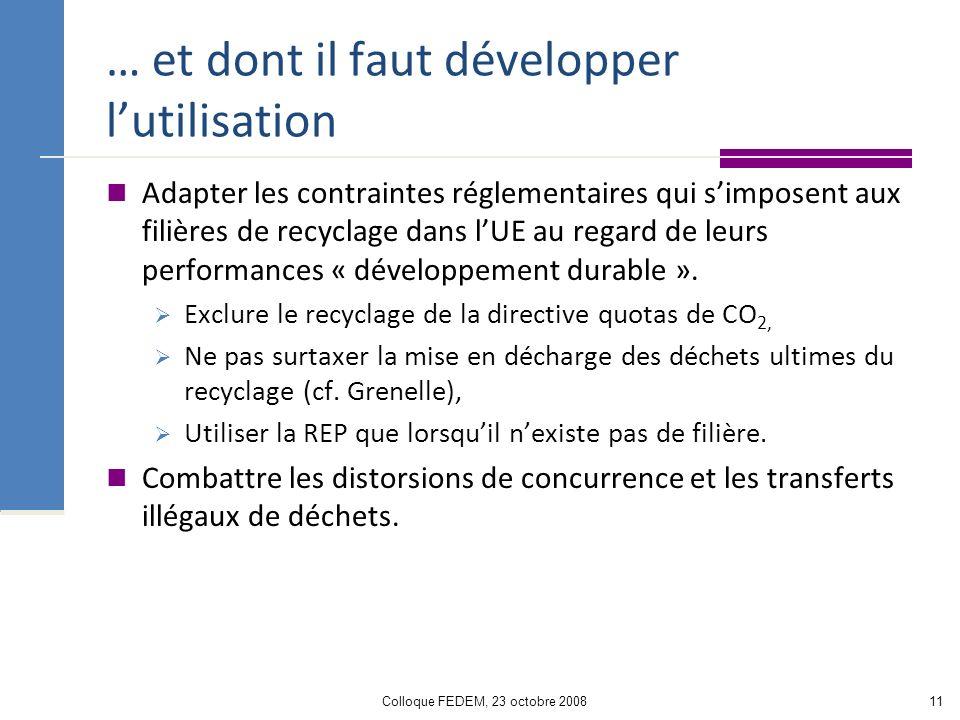 Colloque FEDEM, 23 octobre 200811 … et dont il faut développer lutilisation Adapter les contraintes réglementaires qui simposent aux filières de recyclage dans lUE au regard de leurs performances « développement durable ».